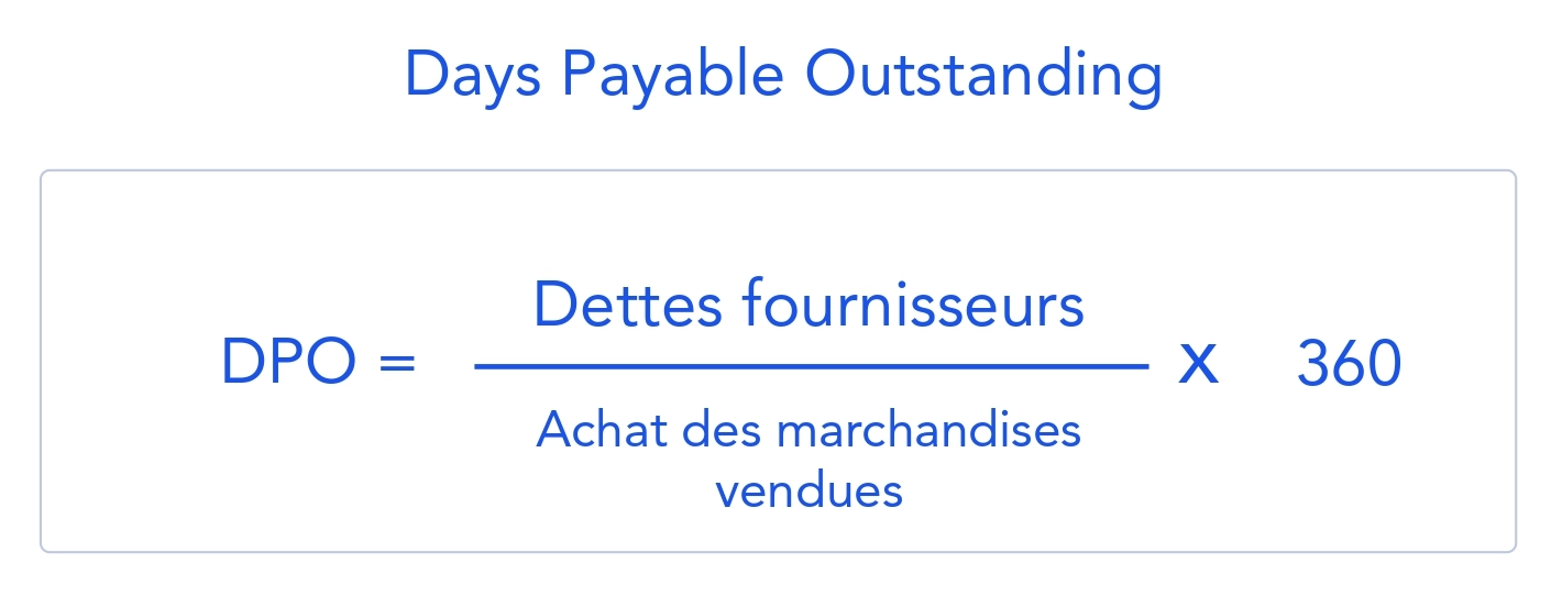 days payable oustanding