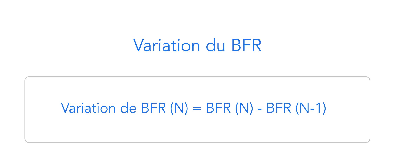 Variation du BFR