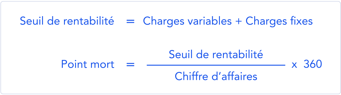 illustration-seul-de-rentabilite-point-mort-formules