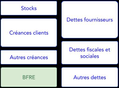 illustration bilan BFRE - Fygr